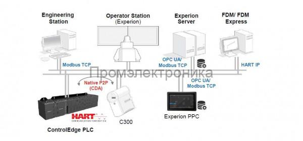 Programmable logic controller the new generation of